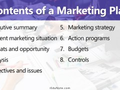 Marketing Plan: Contents of a Marketing Plan