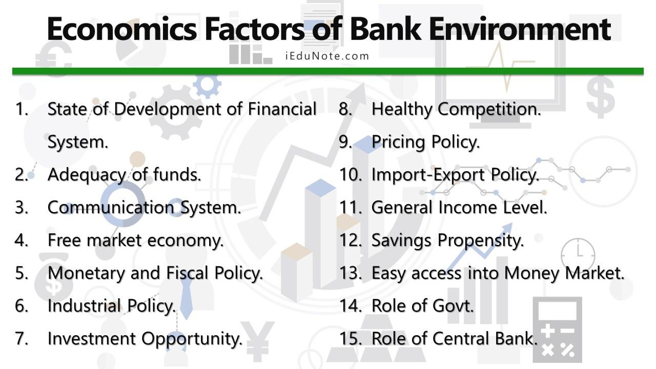 Economics Factors of Bank Environment