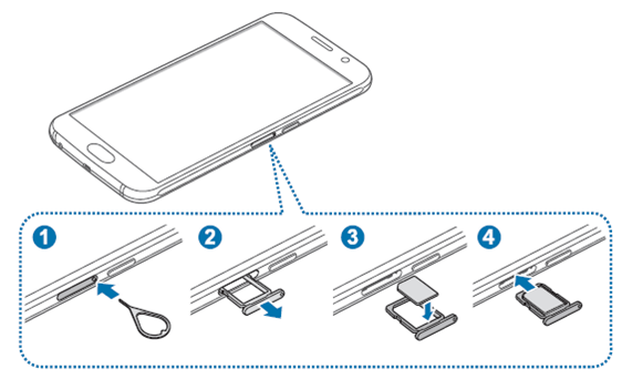 How to install SIM or USIM card on Galaxy S6 or Galaxy S6 Edge