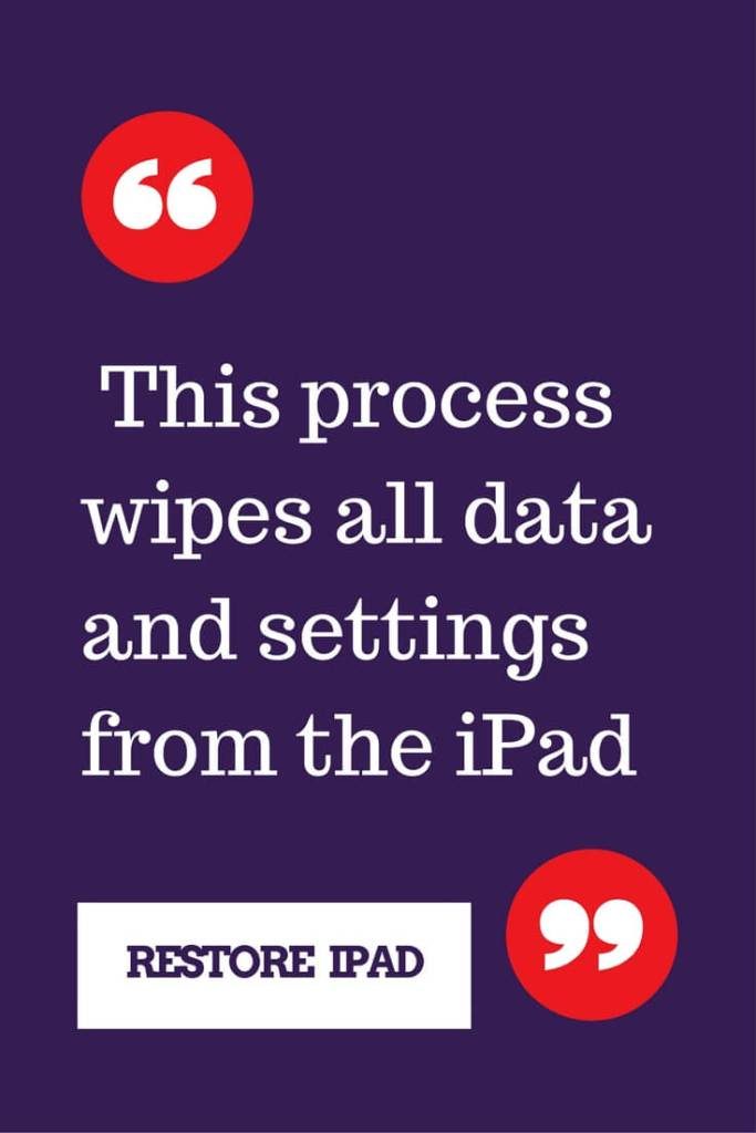 This process wipes all data and settings from the iPad