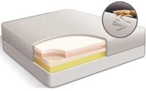 soft-Pedic-mattress-med