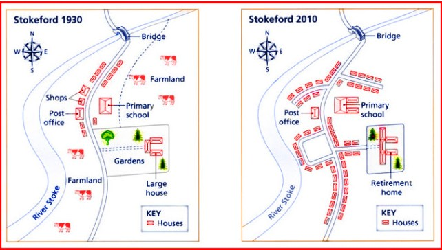 village of stokeford