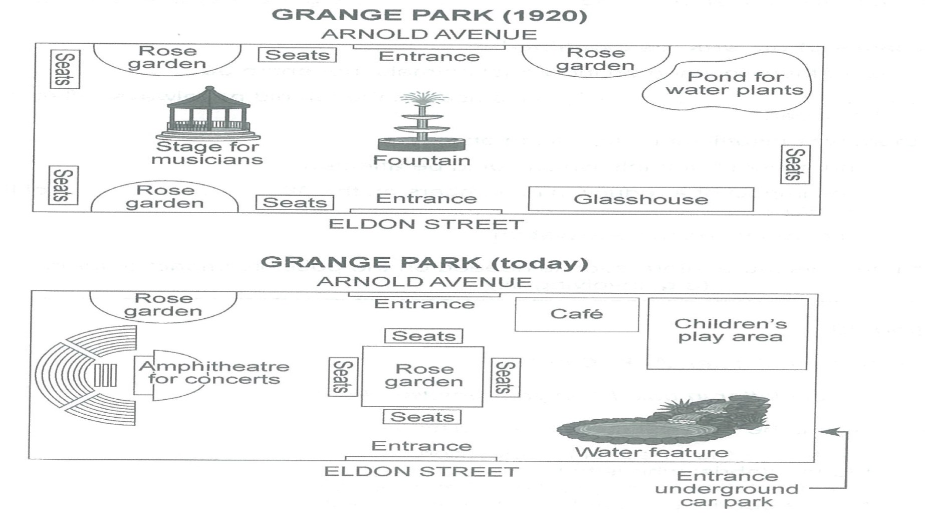 This image has an empty alt attribute; its file name is IELTS-task-one-academic-map-of-Grange-Park.jpg