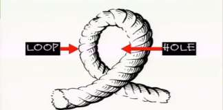 QROPS Loophole