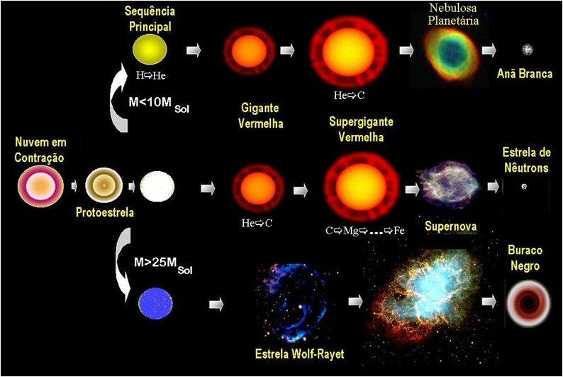Glossario De Astronomia