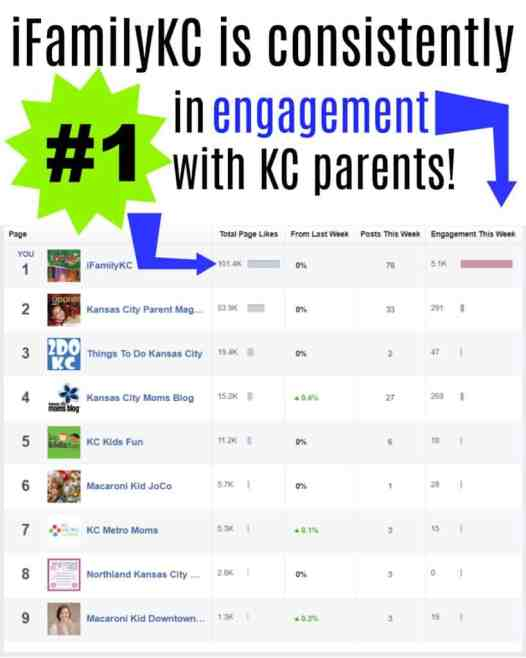 KC Parents Advertising with iFamilyKC
