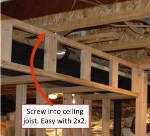 How to hang drop ceiling around ducts for Basement framing calculator