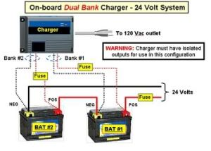 Changing from 12v to 24v trolling motor  General Forum