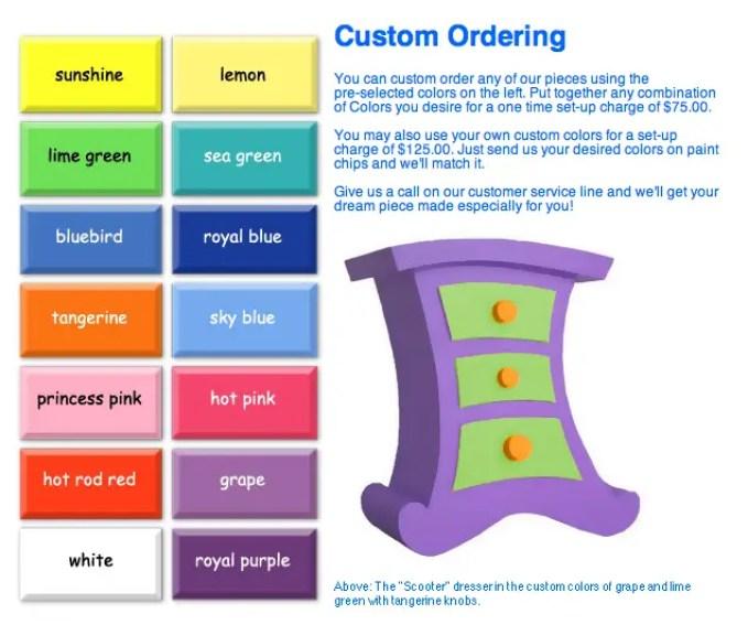 CF custom options