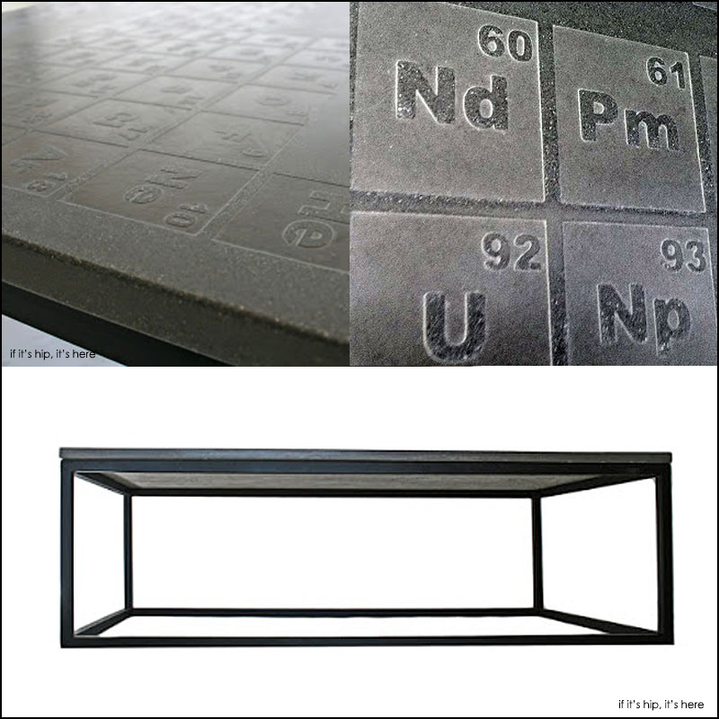 Periodic concrete coffee table by james dewulf is a for Hip home decor