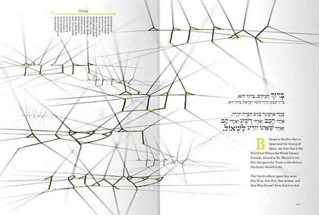 typographic haggadah