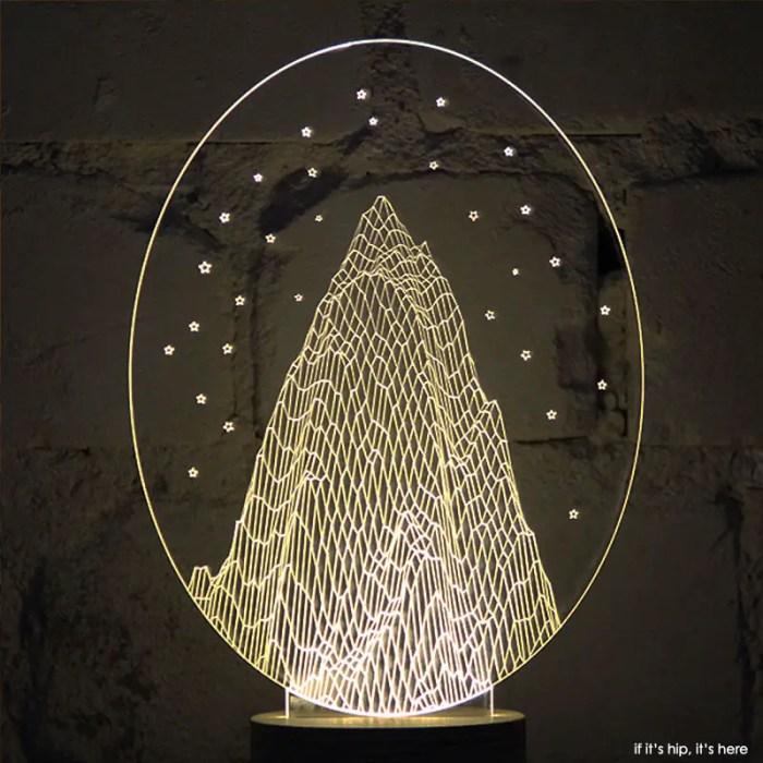 starrynight LED lamp IIHIH