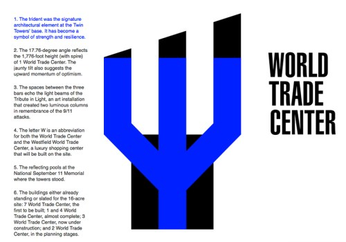 Read more about the article In Defense of Landor's New World Trade Center Logo and Its 6 Symbolic Meanings