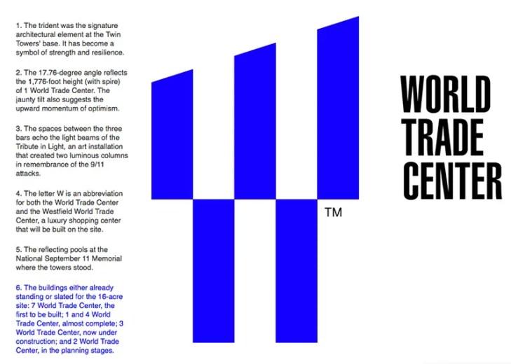 WTC logo frome 6 IIHIH