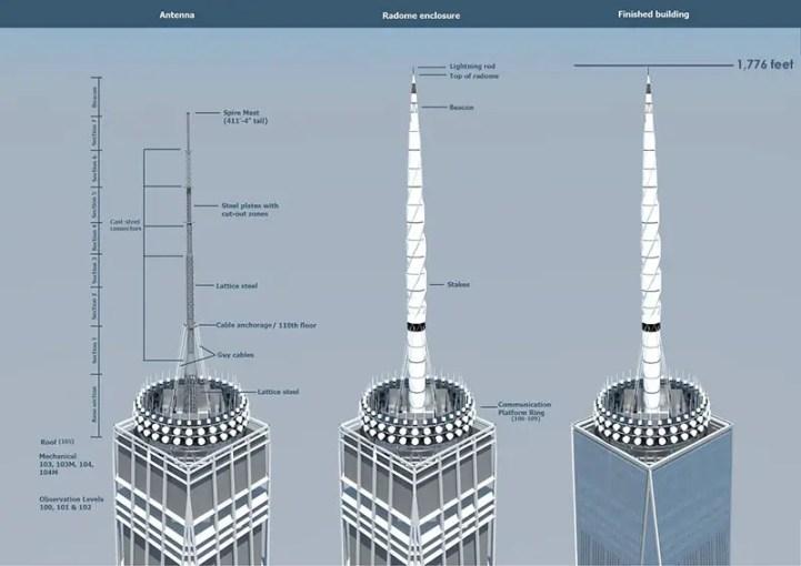 spire diagram new 1 WTC