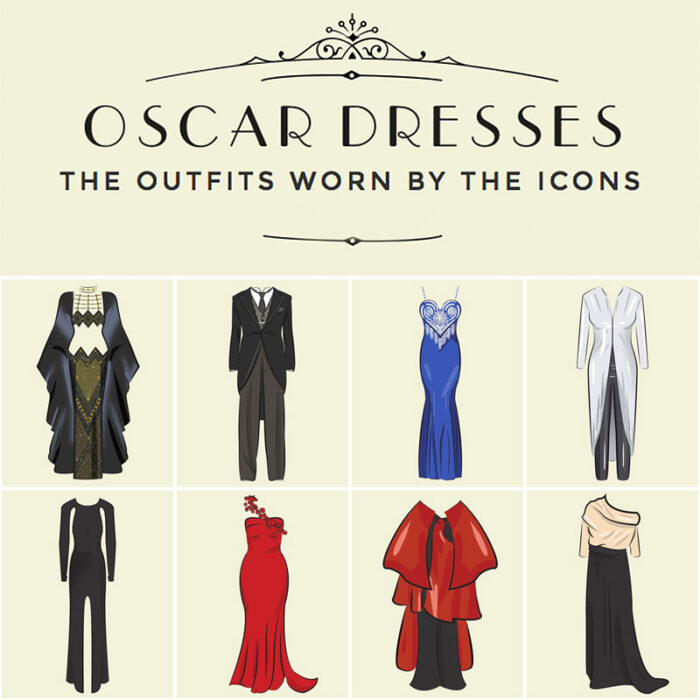Iconic Oscar Dresses worn by Actress through the hyears