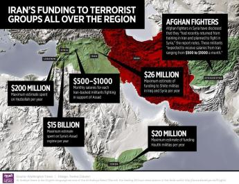 ifmat - Iran funds and arms terror groups