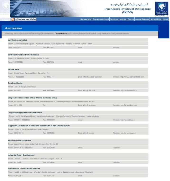 ifmat - iran khodro investment development