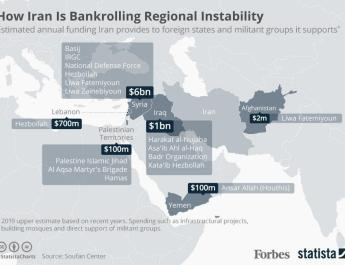 ifmat - Iran regime is bankrolling regional instability