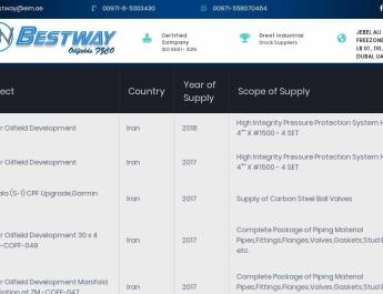 ifmat - Bestway projects in Iran