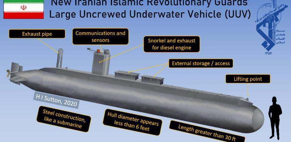 Mystery submarine may reveal a major new capability for Iran