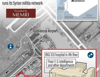 ifmat - IRGC military headquarters in Damascus monitoring drones watching US base