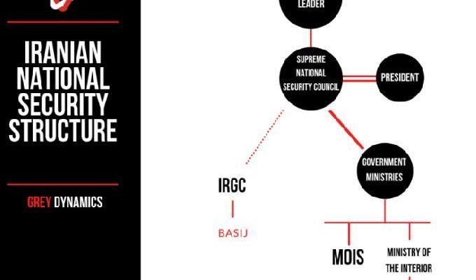 ifmat - Iran elite cyberwarfare unit