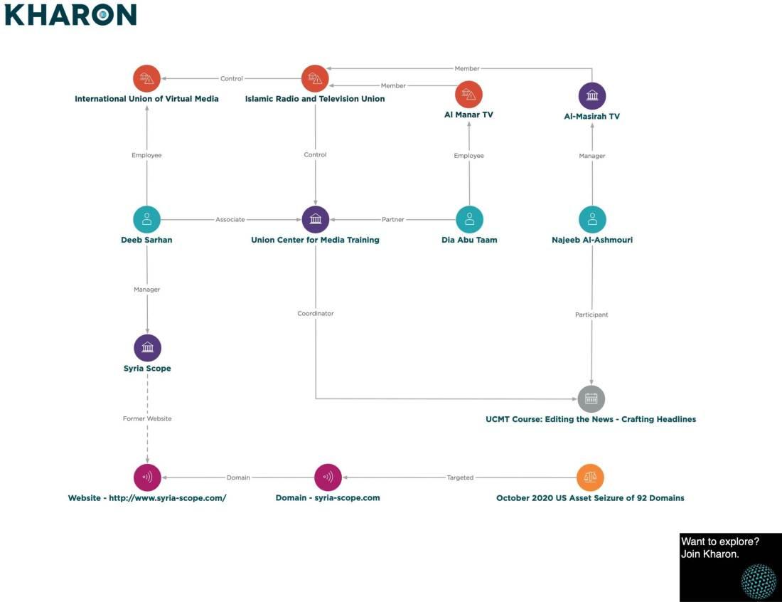 ifmat - Iranian disinformation organizations coordinate global activities7