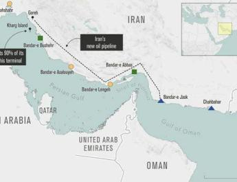 ifmat - Iran plans oil exports next month from new port beyond Hormuz