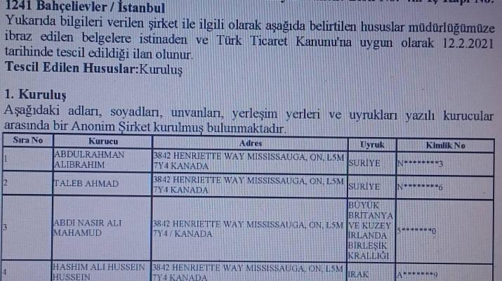 ifmat - Fixvessels Teknologi Anonim Sirketi owned or controlled by US sanctioned entities