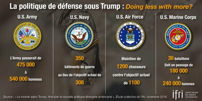 infographie_corentin_armee_trump-01.png