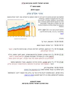 מפגש דצמבר 2015 - הפורום הישראלי לתזונה בת קיימא