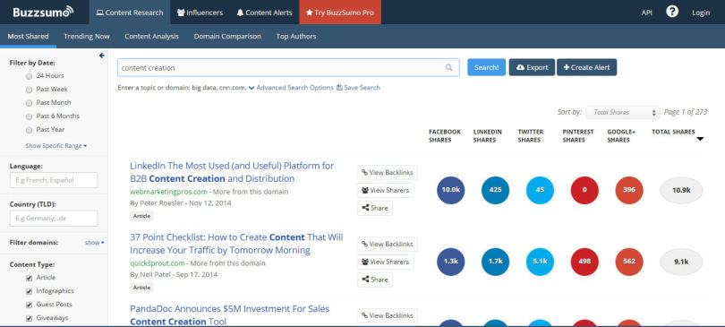 Buzzsumo Content Creation Search Result