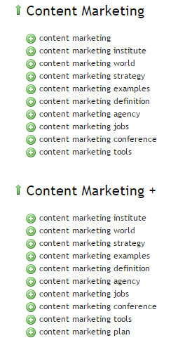 Content Marketing Results Ubersuggest