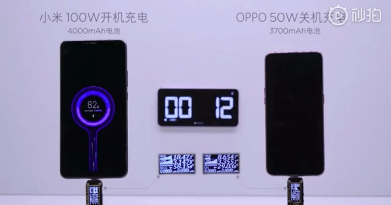 Now Fully Charge Your Phone in Only 17 Minutes! - Thanks to Xiaomi - 4