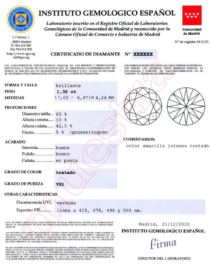 El Certificado Gemolgico La 5C Instituto Gemolgico