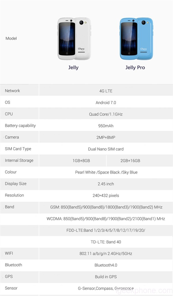 jelly cheap smartphone display android crowdfunding