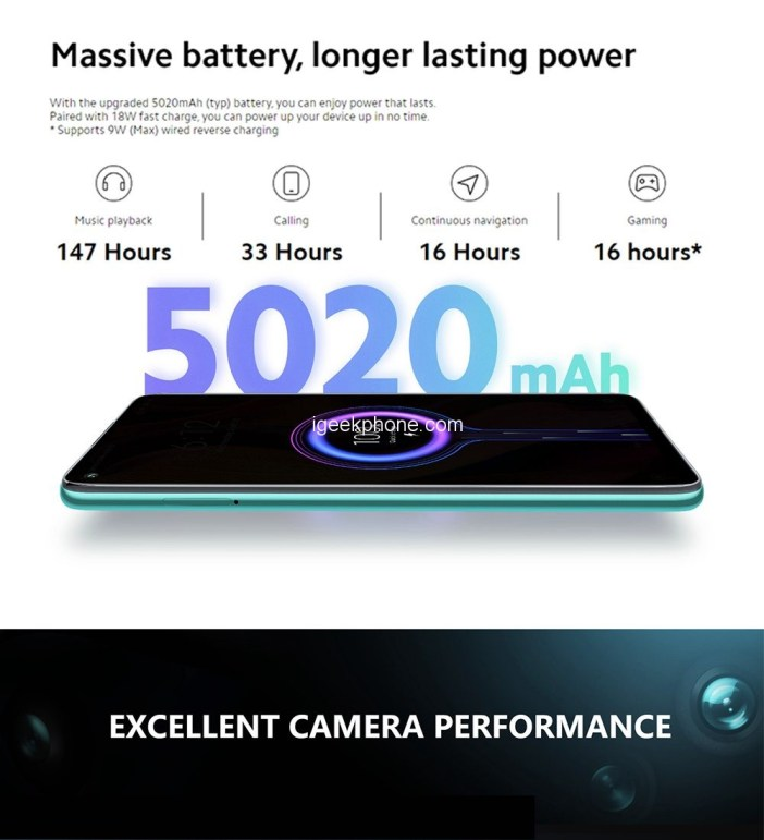 Xiaomi Redmi Note 9 Smartphone