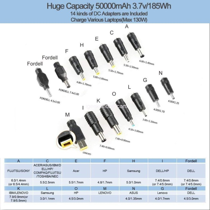 Maxoak K2 50000mAh Power Bank