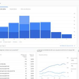 Cursos de Google Analytics