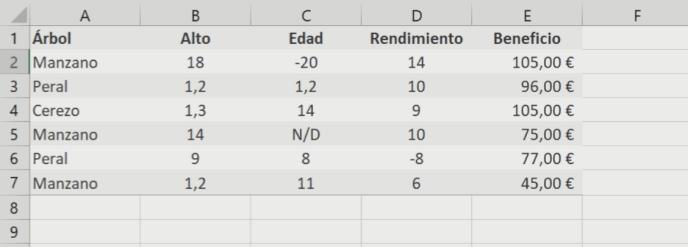 Excel BDMAX BD en el Instituto Galego de Formación