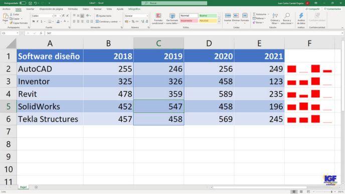 Minigráficos en Microsoft Excel - igf.es