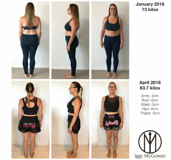 Powerful 10 Week Transformation