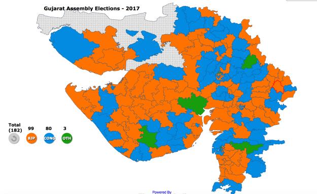 Election Map Benefits List