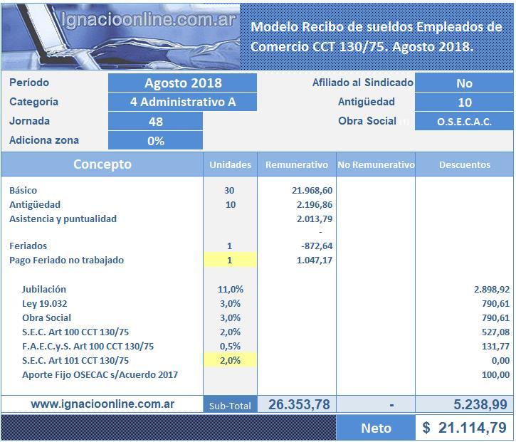 Caso práctico de liquidación de sueldo Agosto 2018para Empleados de Comercio. Incremento del 5%.