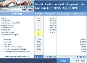 Empleados de Comercio: liquidación sueldos Agosto 2020