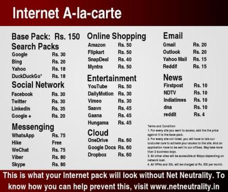 A-la-carte Without Net Neutrality Internet Pack