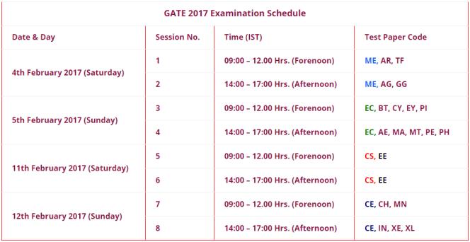 gate-2017-examination-schedule