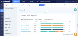 SimilarWeb | Ignite Media Solution