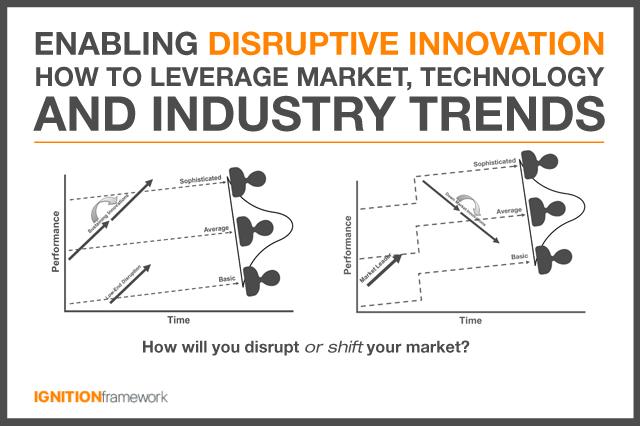 Enabling-Disruptive-Innovations-Thumbnail1